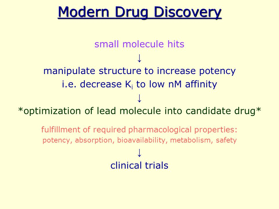 Modern Drug Discovery small molecule hits ↓