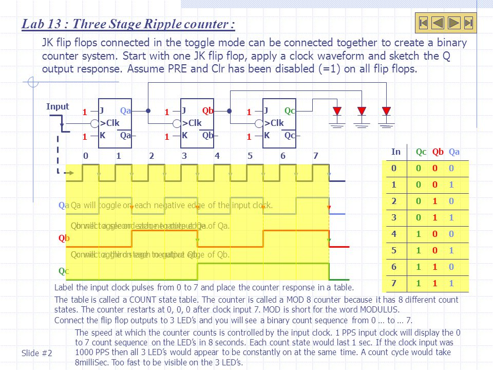 Lab 13 : Three Stage Ripple counter :