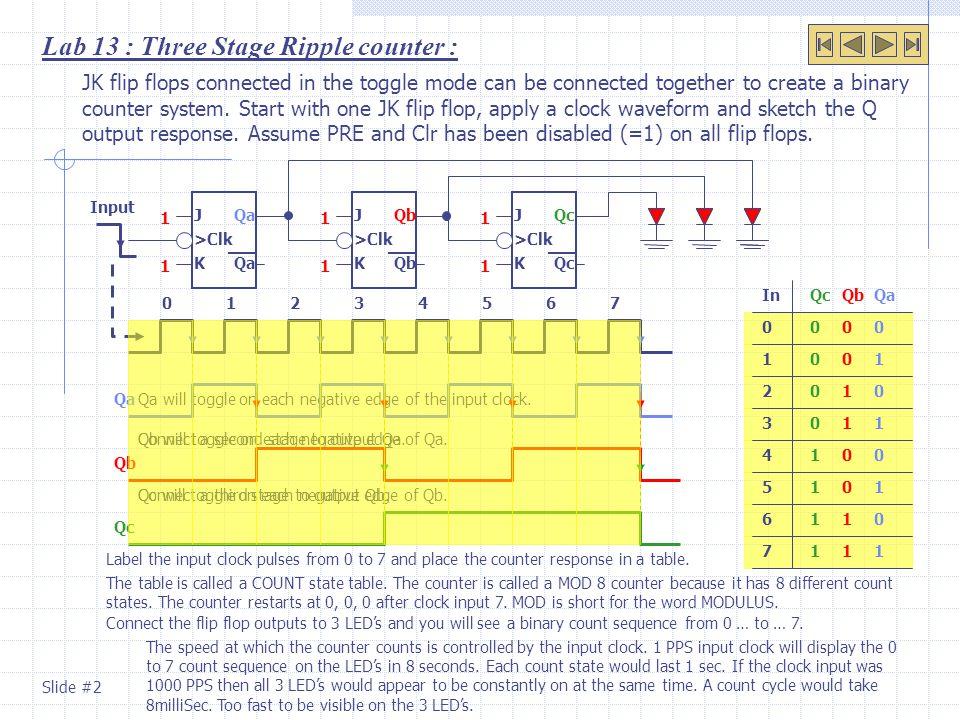 Lab 13 : Three Stage Ripple counter :