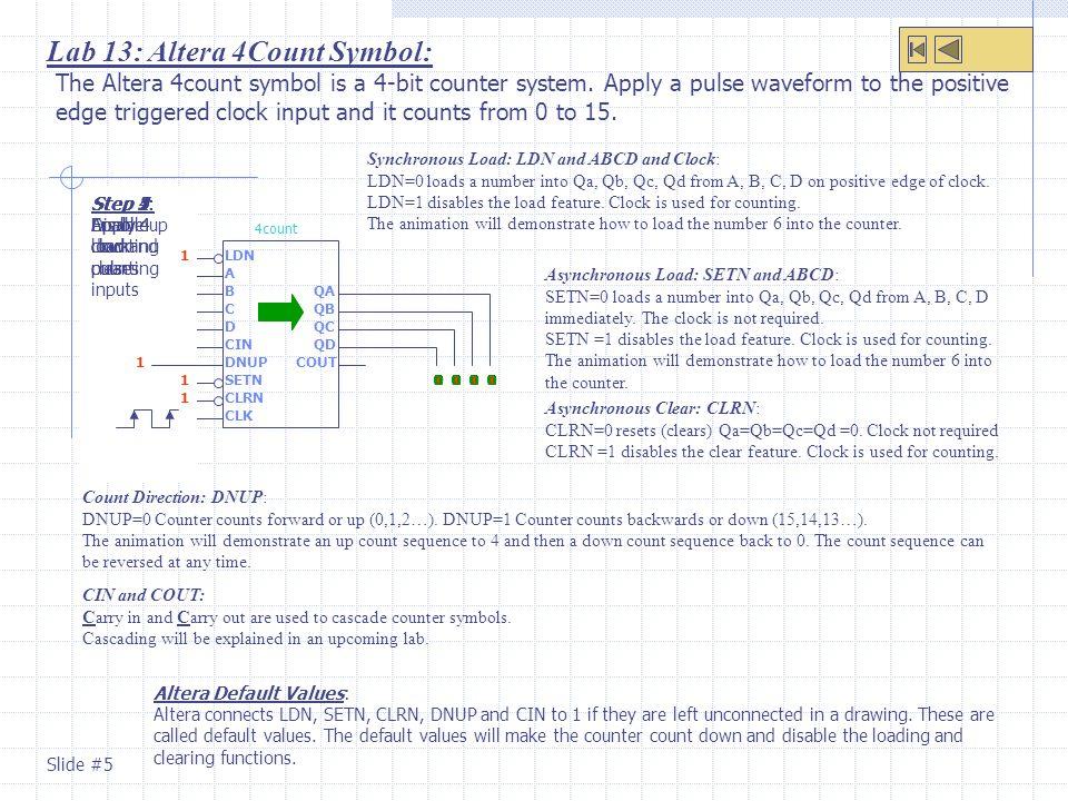 Lab 13: Altera 4Count Symbol: