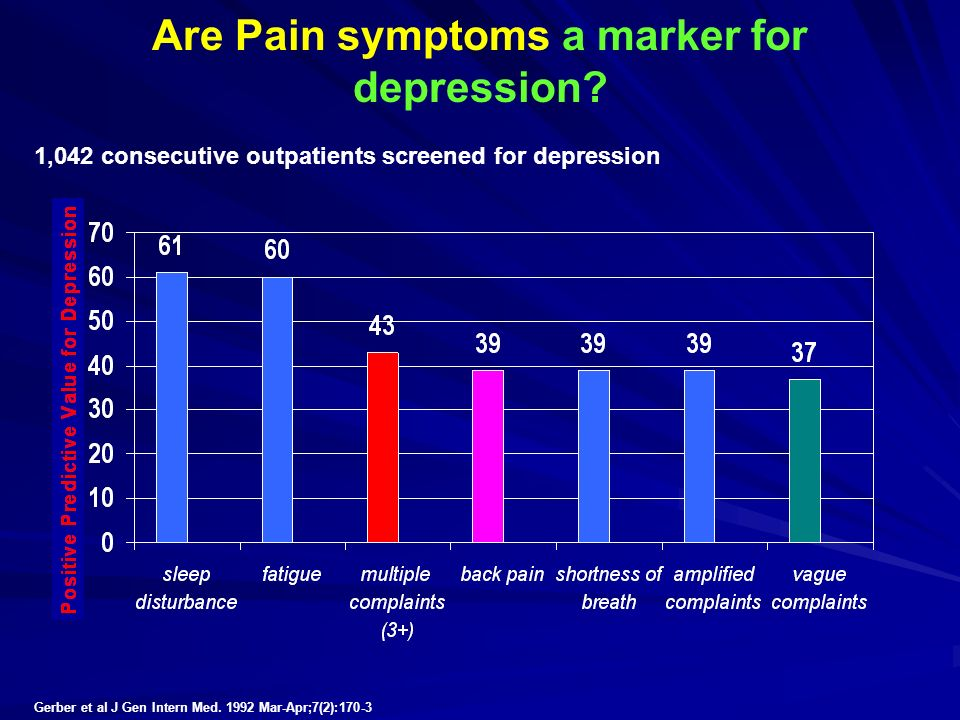 Are Pain symptoms a marker for depression