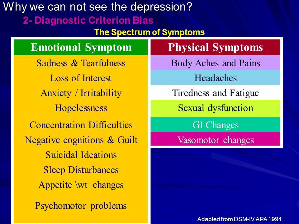 The Spectrum of Symptoms