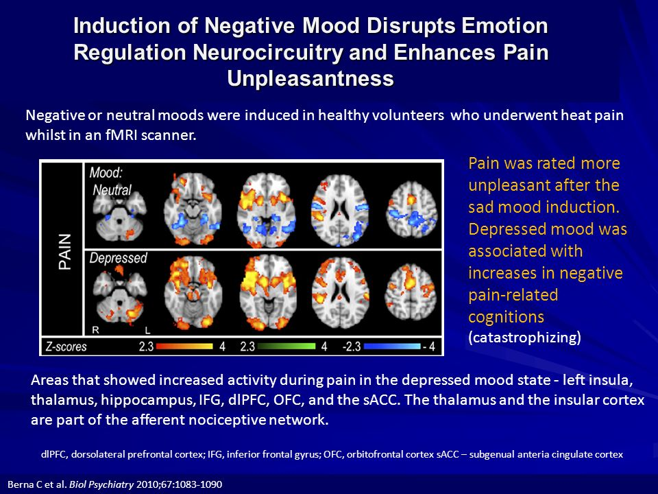 Induction of Negative Mood Disrupts Emotion Regulation Neurocircuitry and Enhances Pain Unpleasantness
