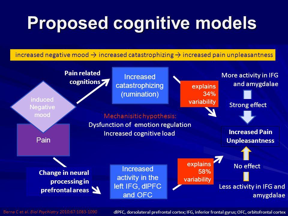 Proposed cognitive models