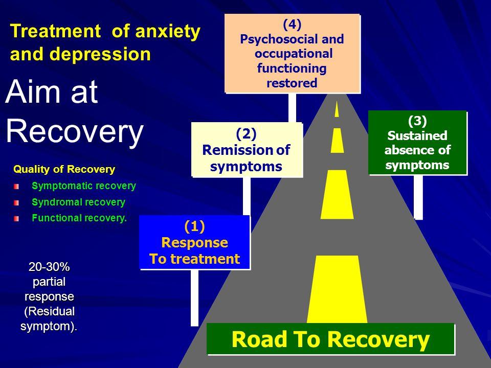 20-30% partial response (Residual symptom).