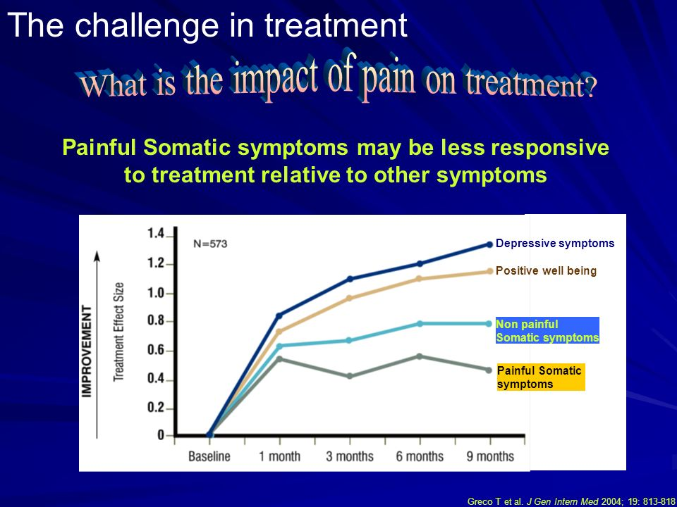 What is the impact of pain on treatment