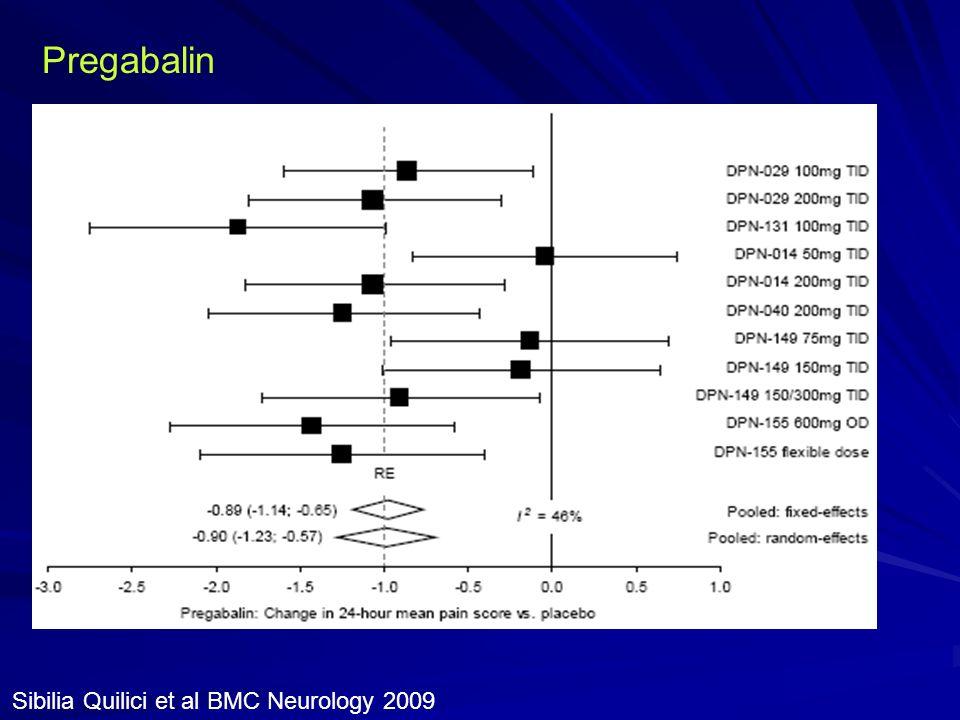 Pregabalin Sibilia Quilici et al BMC Neurology 2009
