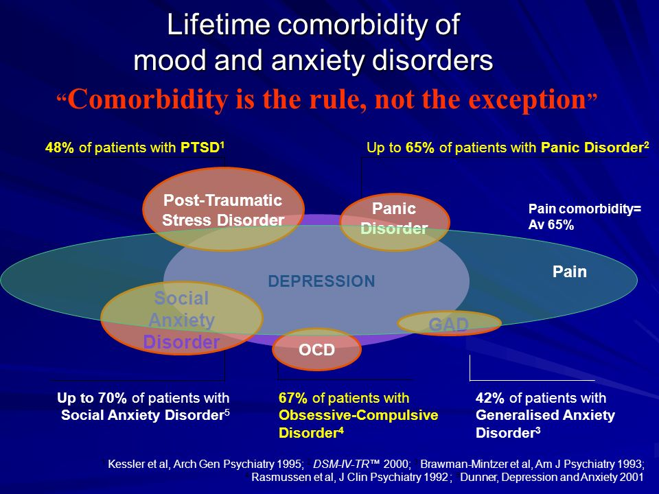 Comorbidity is the rule, not the exception