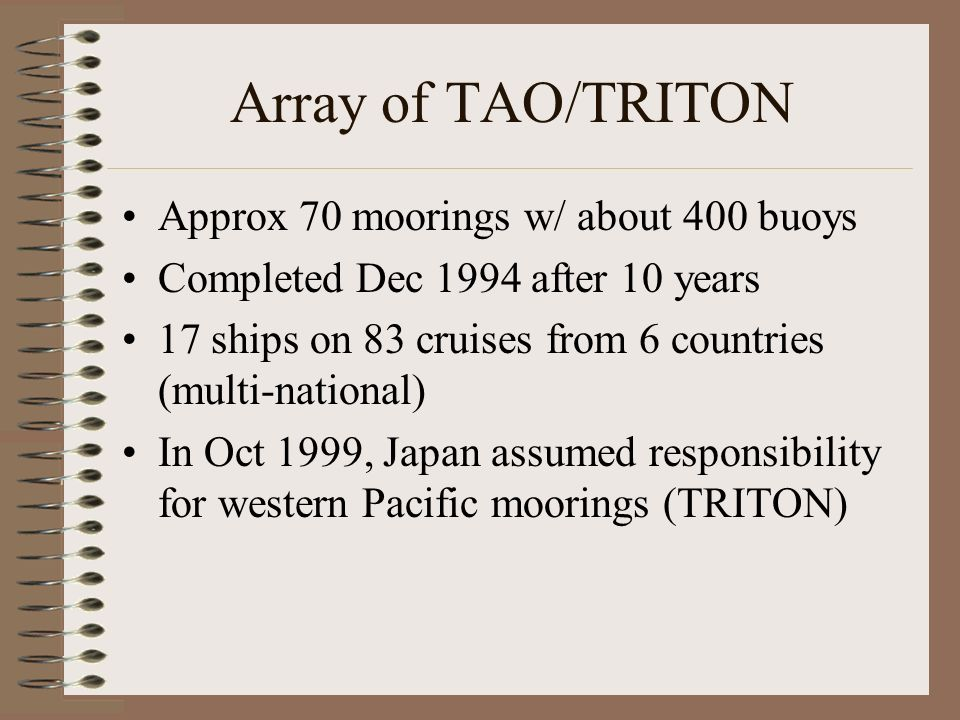 Array of TAO/TRITON Approx 70 moorings w/ about 400 buoys