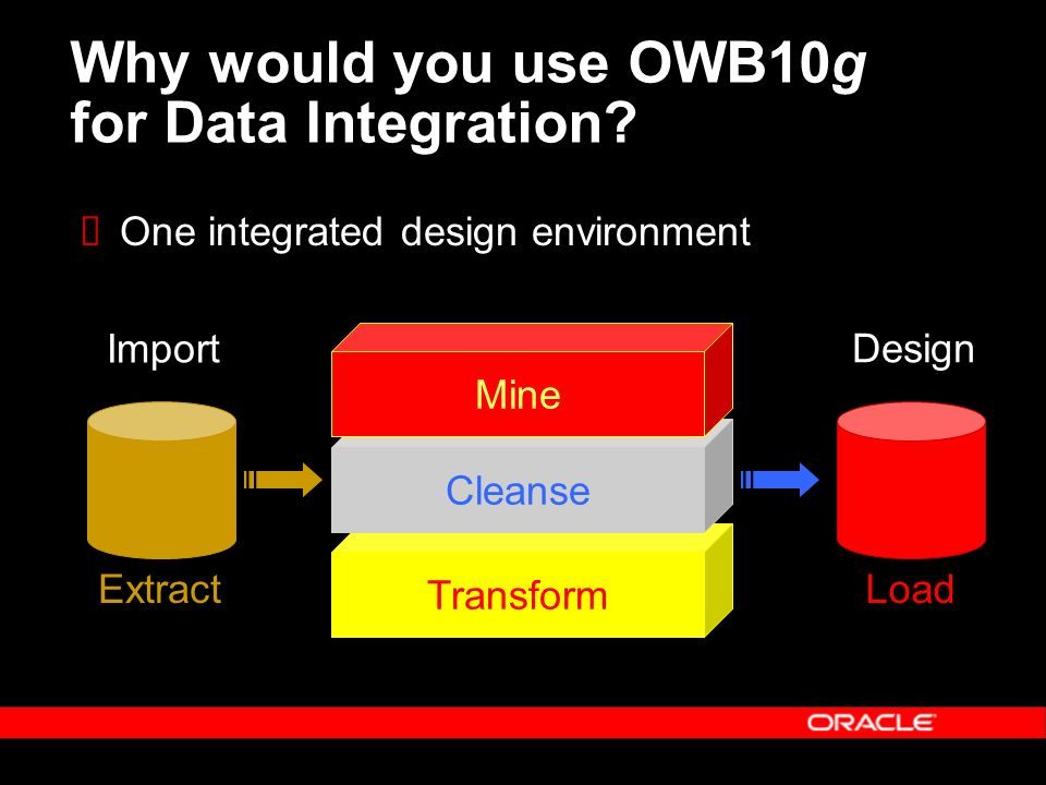 Why would you use OWB10g for Data Integration