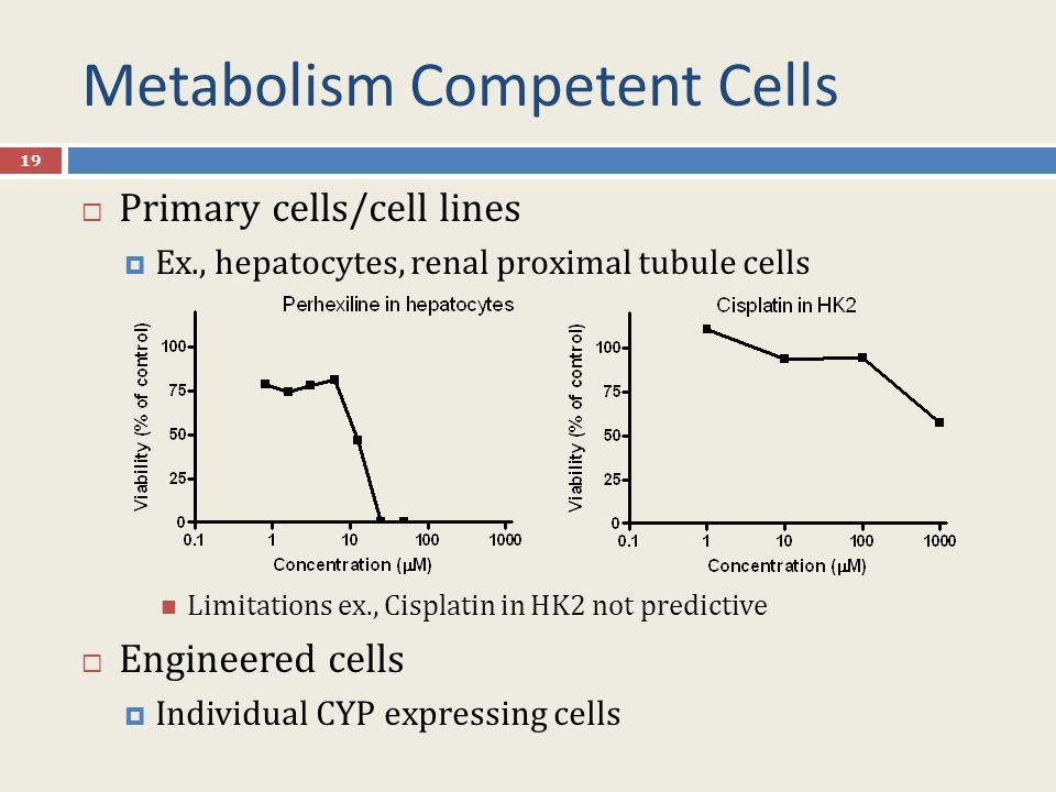 Metabolism Competent Cells