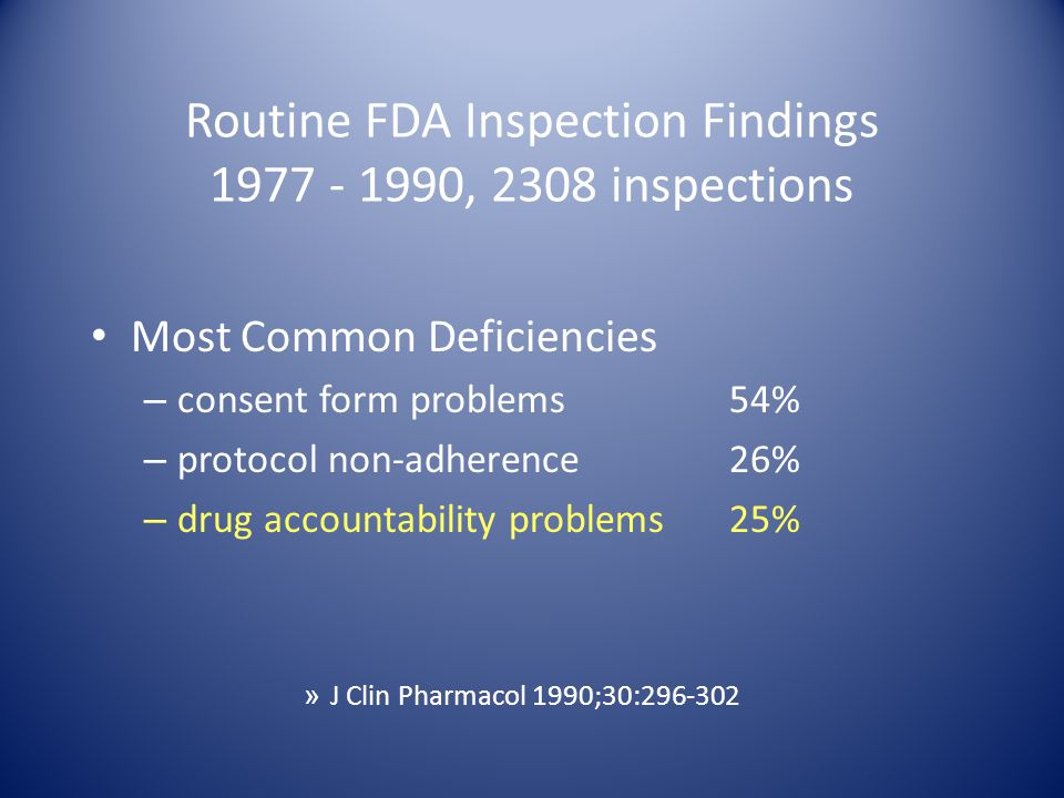 Routine FDA Inspection Findings 1977 - 1990, 2308 inspections