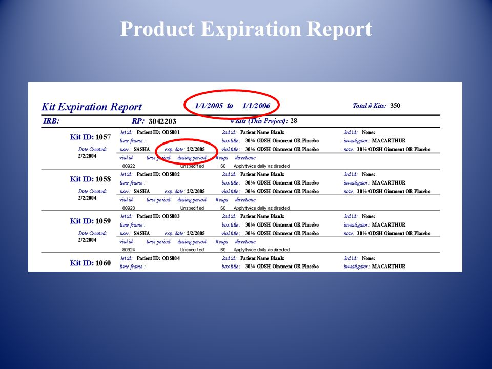 Product Expiration Report