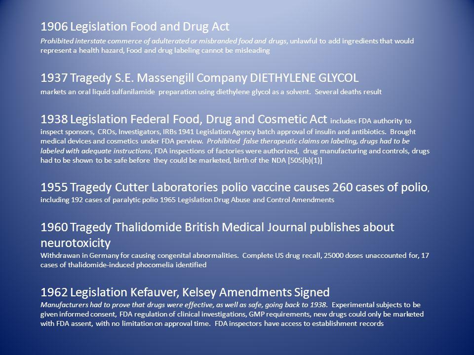 1906 Legislation Food and Drug Act