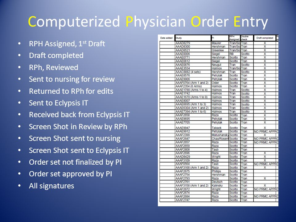 Computerized Physician Order Entry