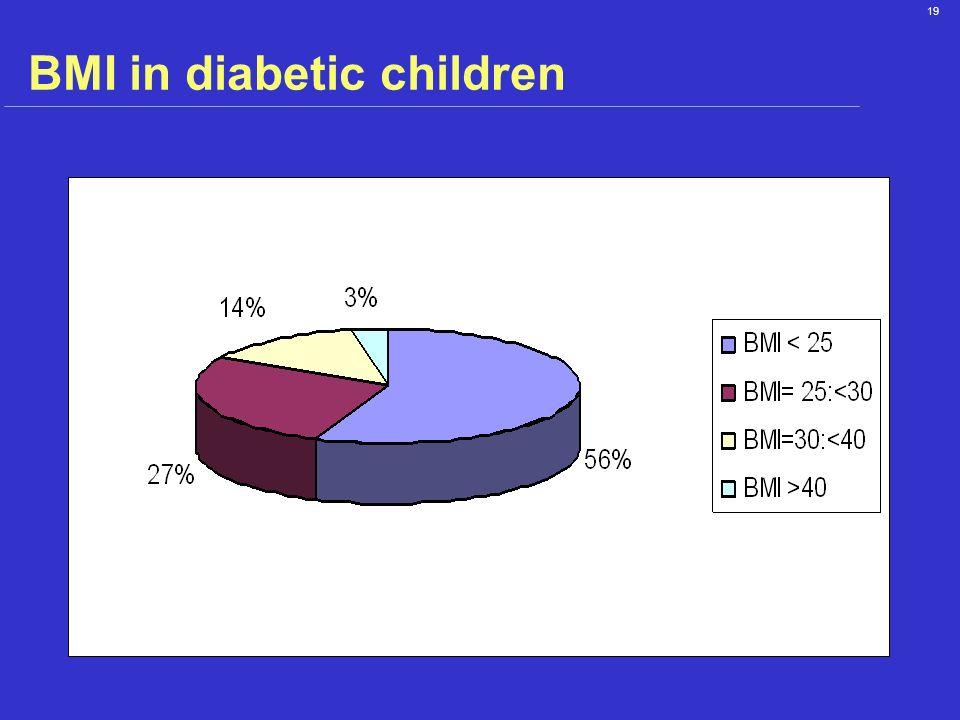 BMI in diabetic children