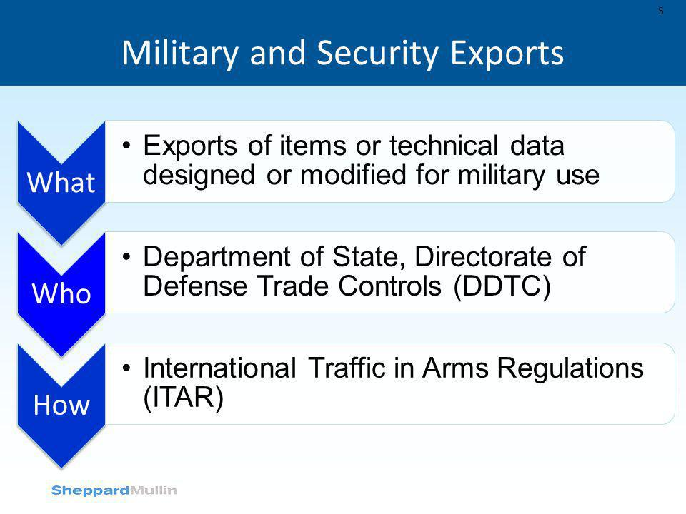 Military and Security Exports