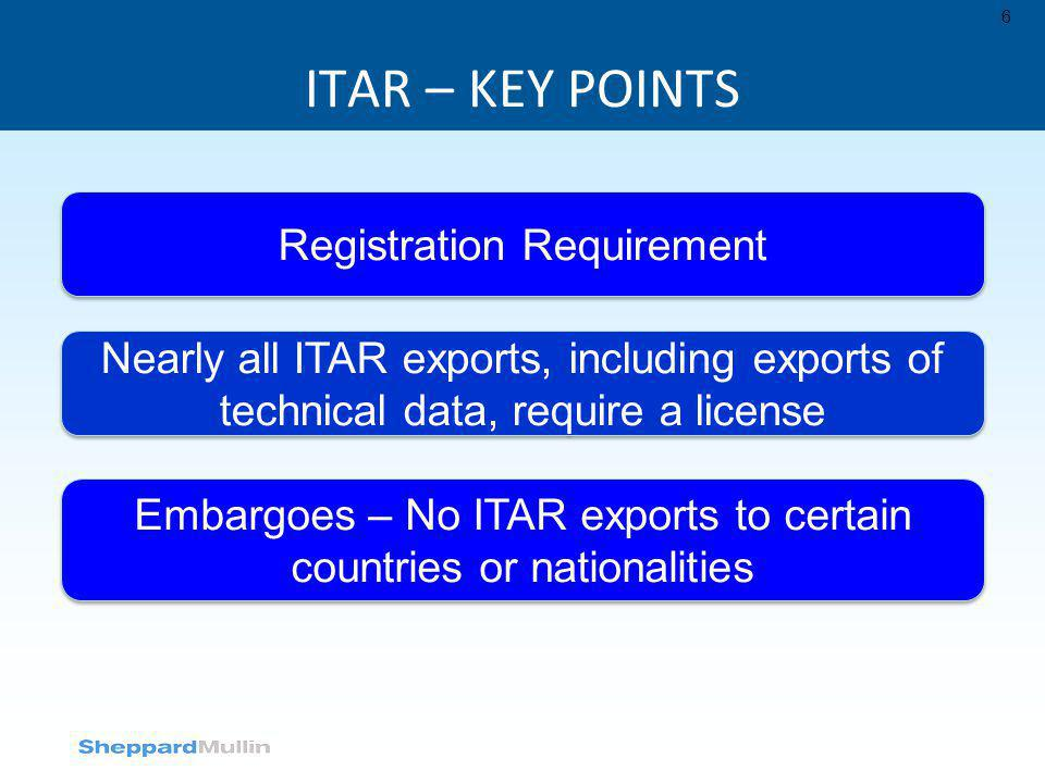 ITAR – KEY POINTS Registration Requirement