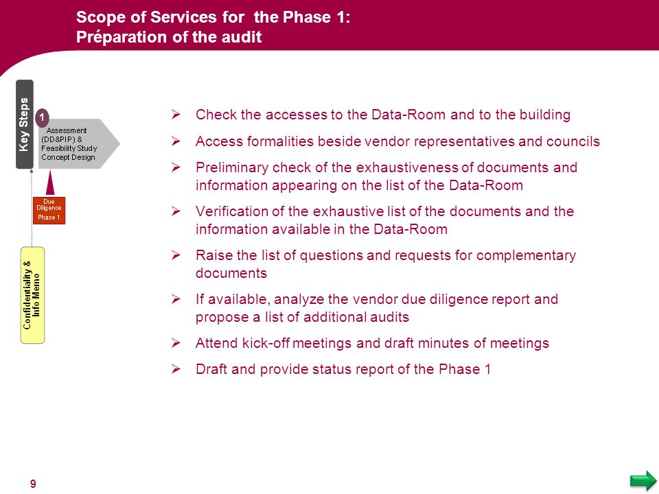Scope of Services for the Phase 1: Préparation of the audit