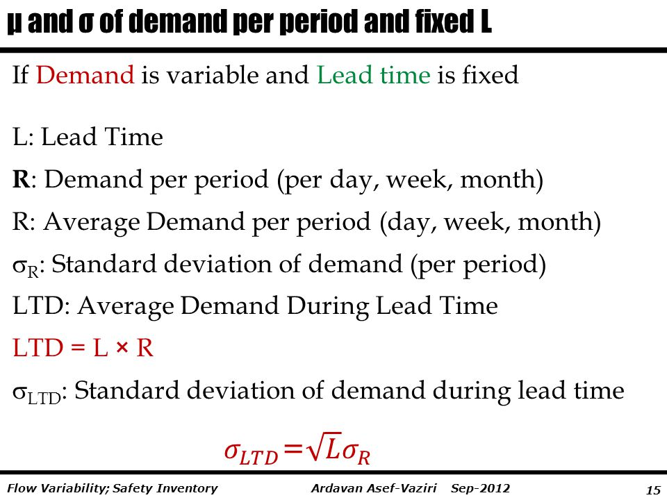 μ and σ of demand per period and fixed L