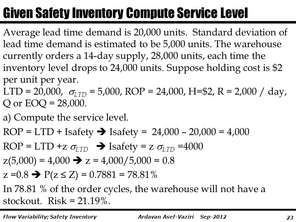 Given Safety Inventory Compute Service Level