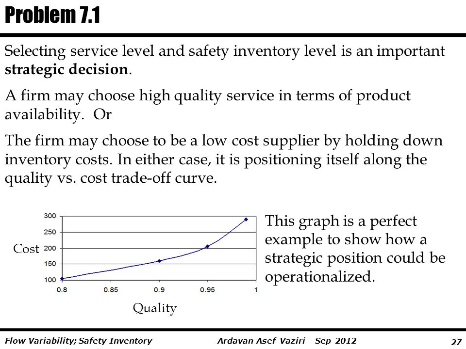 Problem 7.1 Selecting service level and safety inventory level is an important strategic decision.