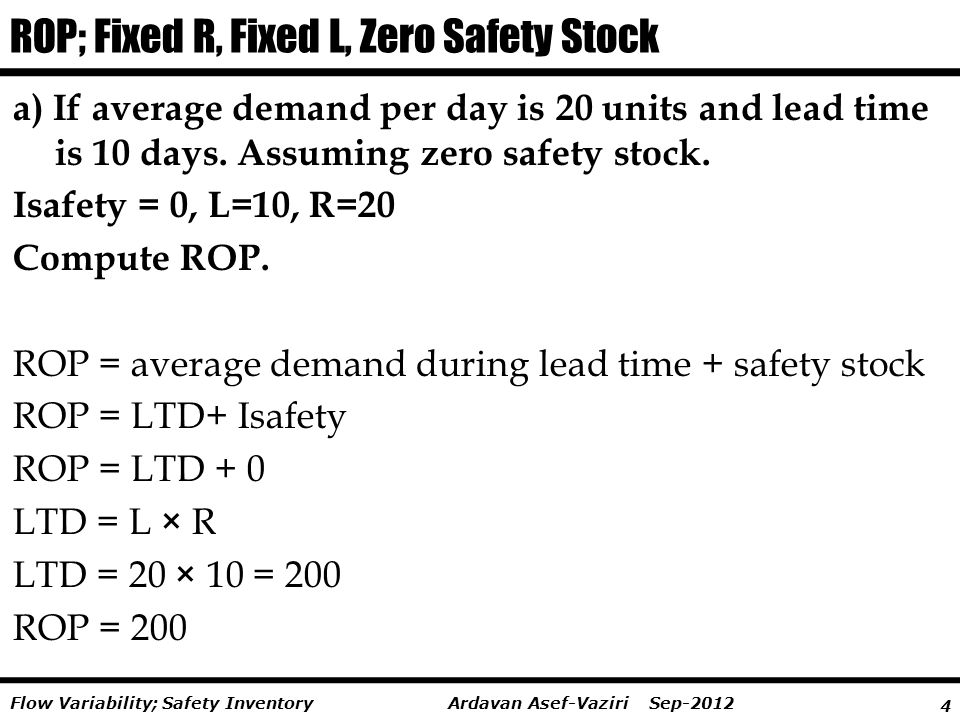 ROP; Fixed R, Fixed L, Zero Safety Stock