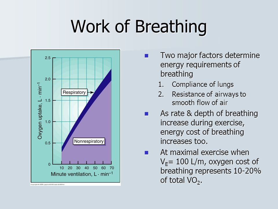 Work of Breathing Two major factors determine energy requirements of breathing. Compliance of lungs.