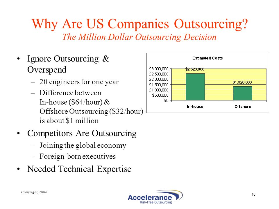 Why Are US Companies Outsourcing