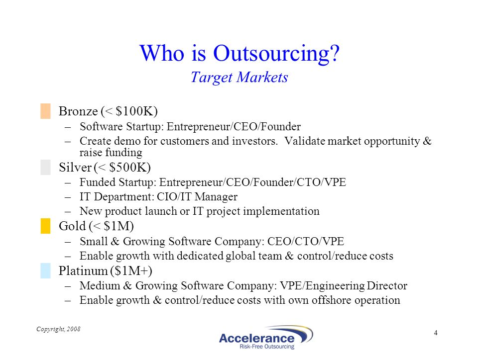 Who is Outsourcing Target Markets
