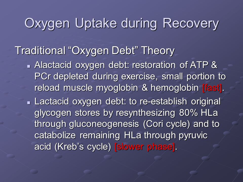 Oxygen Uptake during Recovery