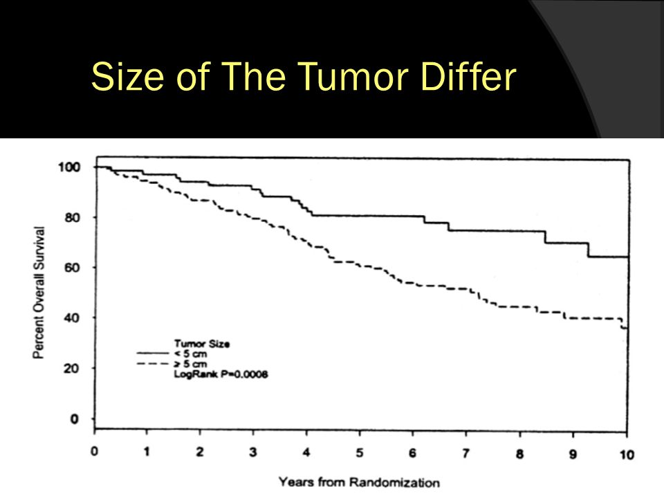 Size of The Tumor Differ