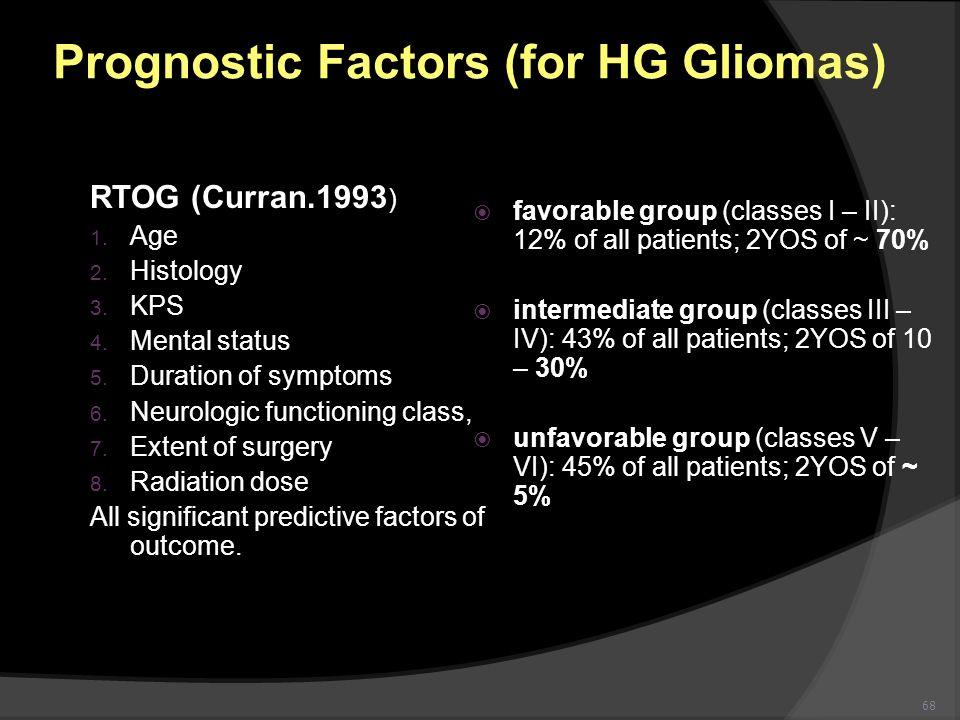 Prognostic Factors (for HG Gliomas)
