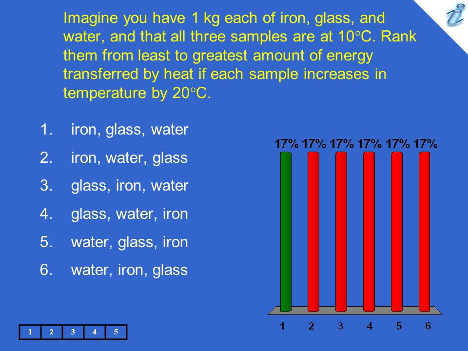 Imagine you have 1 kg each of iron, glass, and water, and that all three samples are at 10°C. Rank them from least to greatest amount of energy transferred by heat if each sample increases in temperature by 20°C.