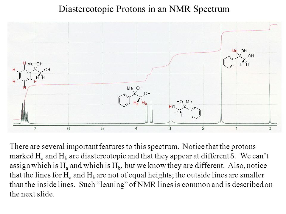 Diastereotopic Protons in an NMR Spectrum