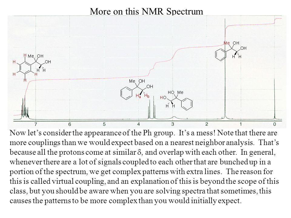 More on this NMR Spectrum