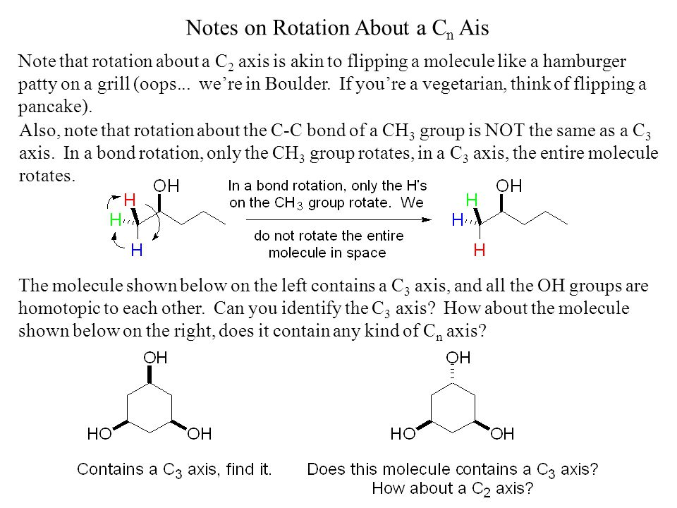 Notes on Rotation About a Cn Ais