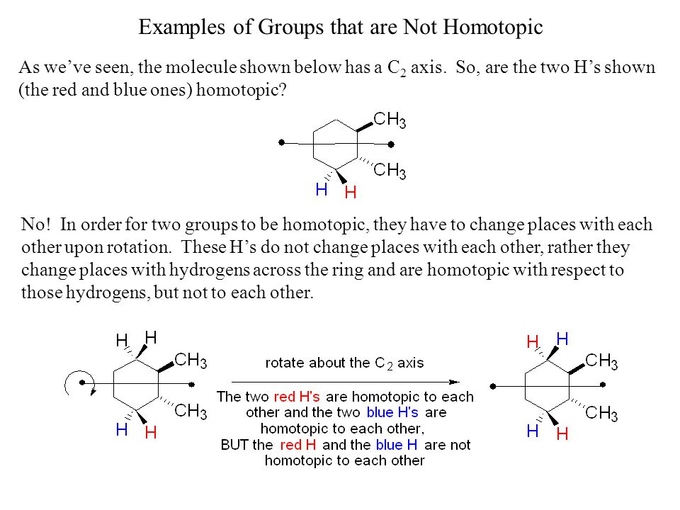 Examples of Groups that are Not Homotopic