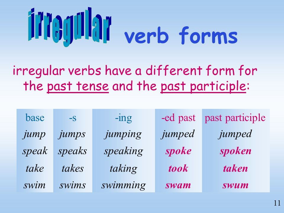 irregular verb forms. irregular verbs have a different form for the past tense and the past participle: