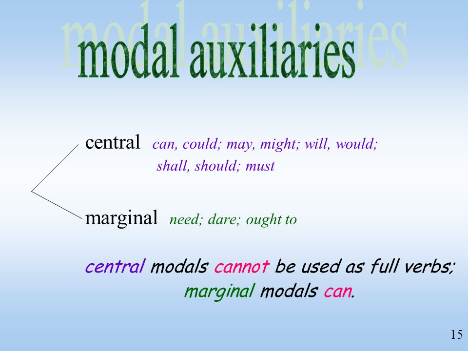 central modals cannot be used as full verbs;