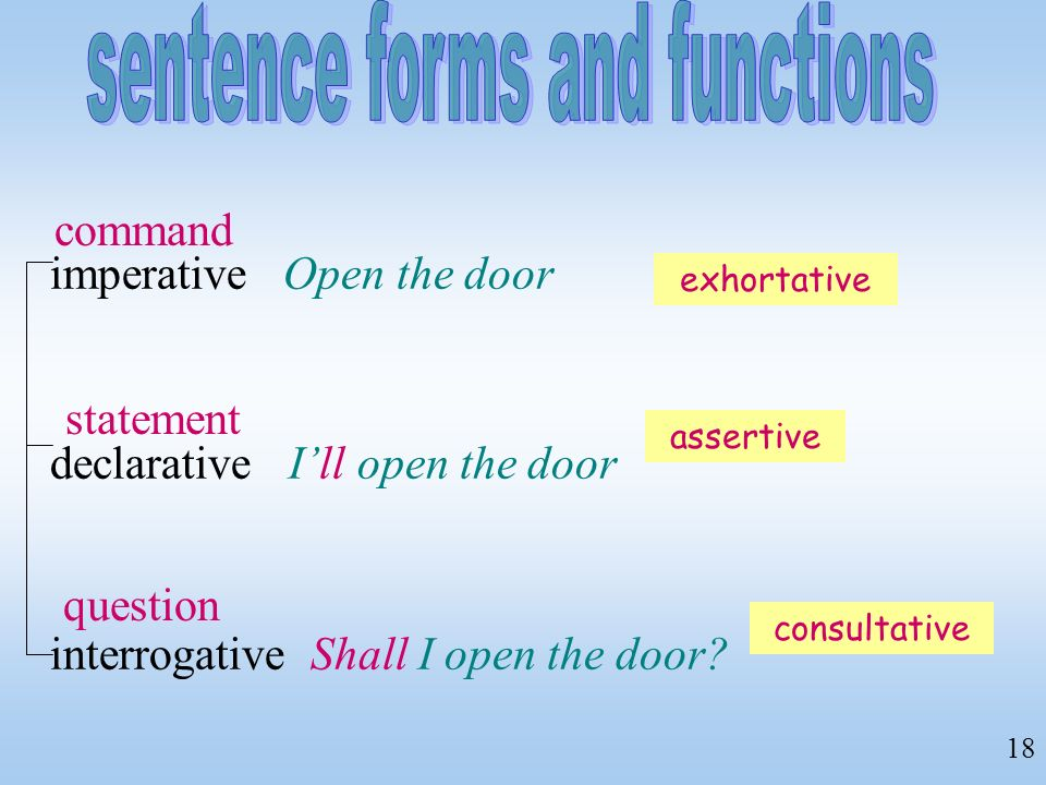 sentence forms and functions
