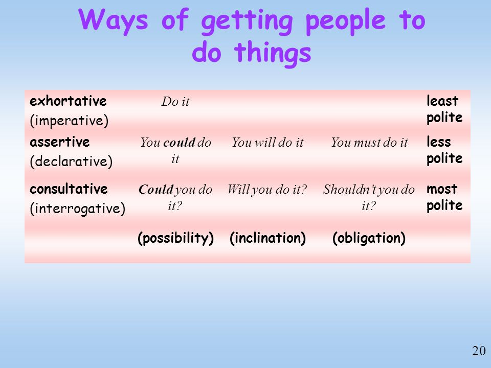 Ways of getting people to do things