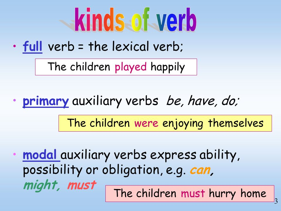 kinds of verb full verb = the lexical verb;
