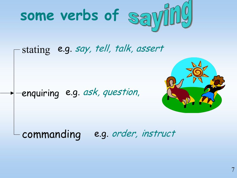 saying some verbs of stating commanding e.g. say, tell, talk, assert