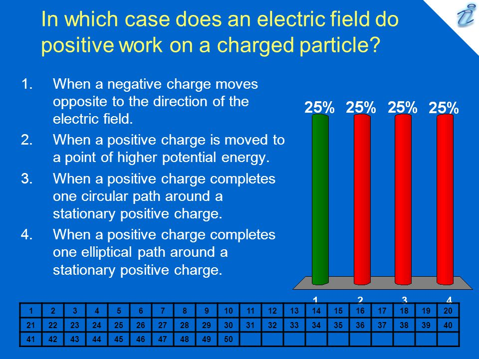 In which case does an electric field do positive work on a charged particle