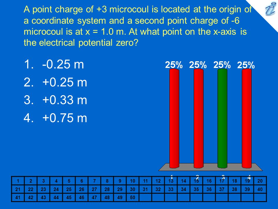 A point charge of +3 microcoul is located at the origin of a coordinate system and a second point charge of -6 microcoul is at x = 1.0 m. At what point on the x-axis is the electrical potential zero