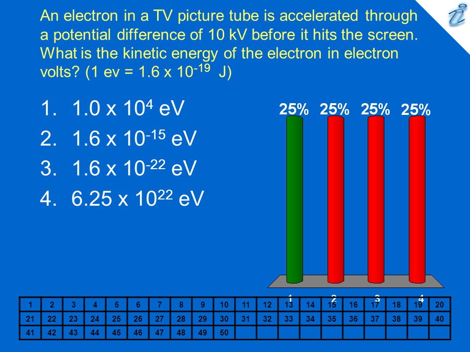 An electron in a TV picture tube is accelerated through a potential difference of 10 kV before it hits the screen. What is the kinetic energy of the electron in electron volts (1 ev = 1.6 x 10-19 J)