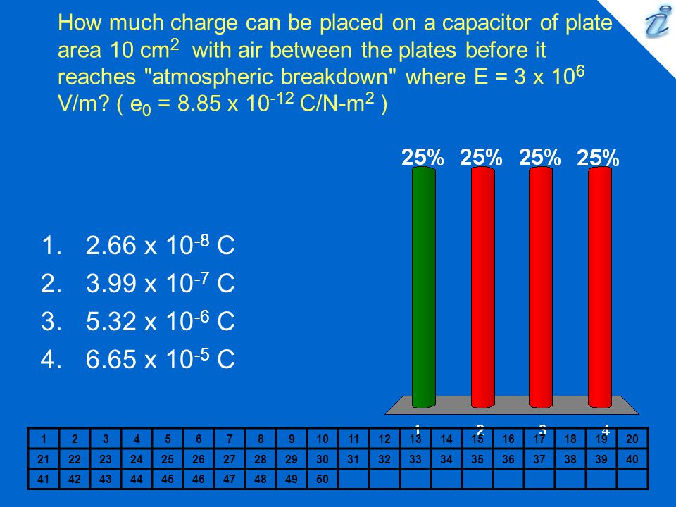 How much charge can be placed on a capacitor of plate area 10 cm2 with air between the plates before it reaches atmospheric breakdown where E = 3 x 106 V/m ( e0 = 8.85 x 10-12 C/N-m2 )