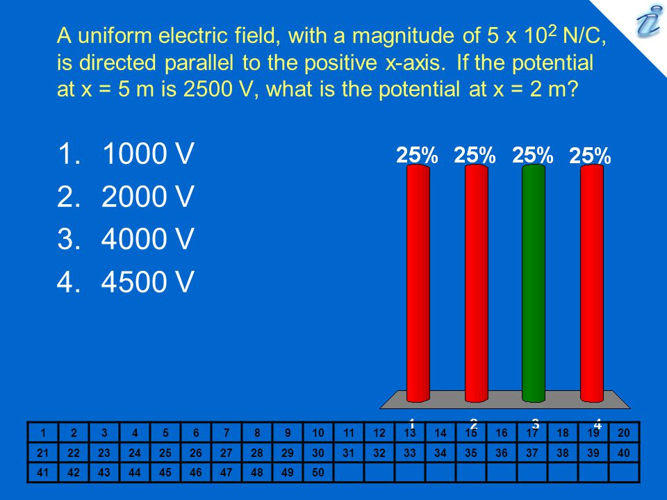 A uniform electric field, with a magnitude of 5 x 102 N/C, is directed parallel to the positive x-axis. If the potential at x = 5 m is 2500 V, what is the potential at x = 2 m