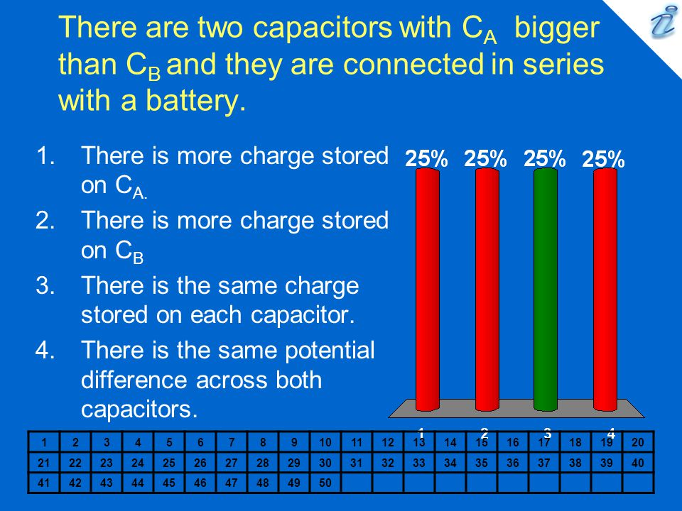 There are two capacitors with CA bigger than CB and they are connected in series with a battery.